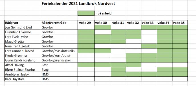Feriekalender LNV 2021